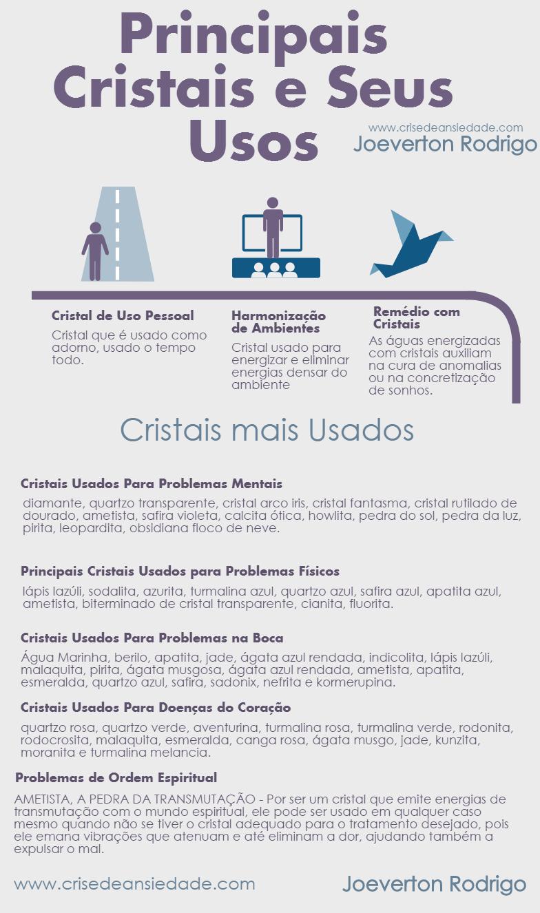 Tipos de cristais e seus usos terapeuticos, infográfico mostrando como utilizar os cristais na terapia